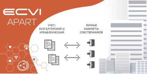 Функциональность Ecvi Apart